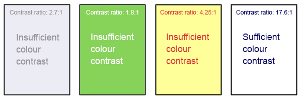 Examples of font colour against background colour; showcases issues with insufficient contrast