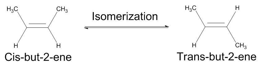 Figure17.7.1. Isomerization of but-2-ene.