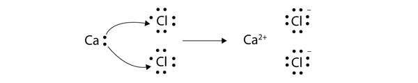 CaCl-1
