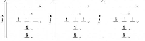 Figure 8.#. Electron configuration energy diagrams for carbon, nitrogen and oxygen.