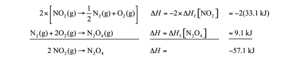 Formation Reaction