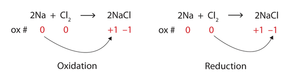 NaCl-2