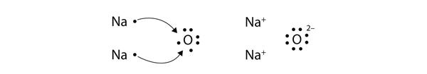 NaO-2