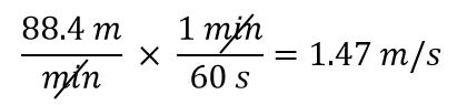 88.4m/m x 1min/60s = 1.47 m/s