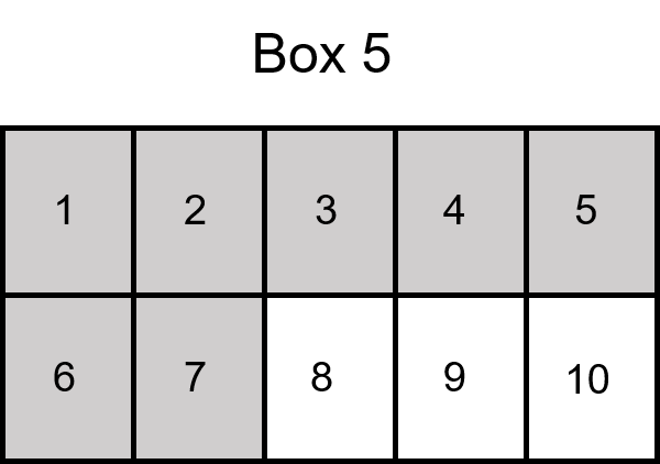 The 5th box shown containing 10 squares numbered 1 through 10. The first 7 squares are shaded in.